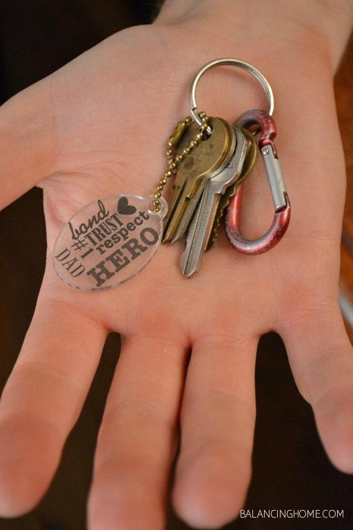 Mod Podge Key Chain w/Podgeables & Rub-on-Transfers
