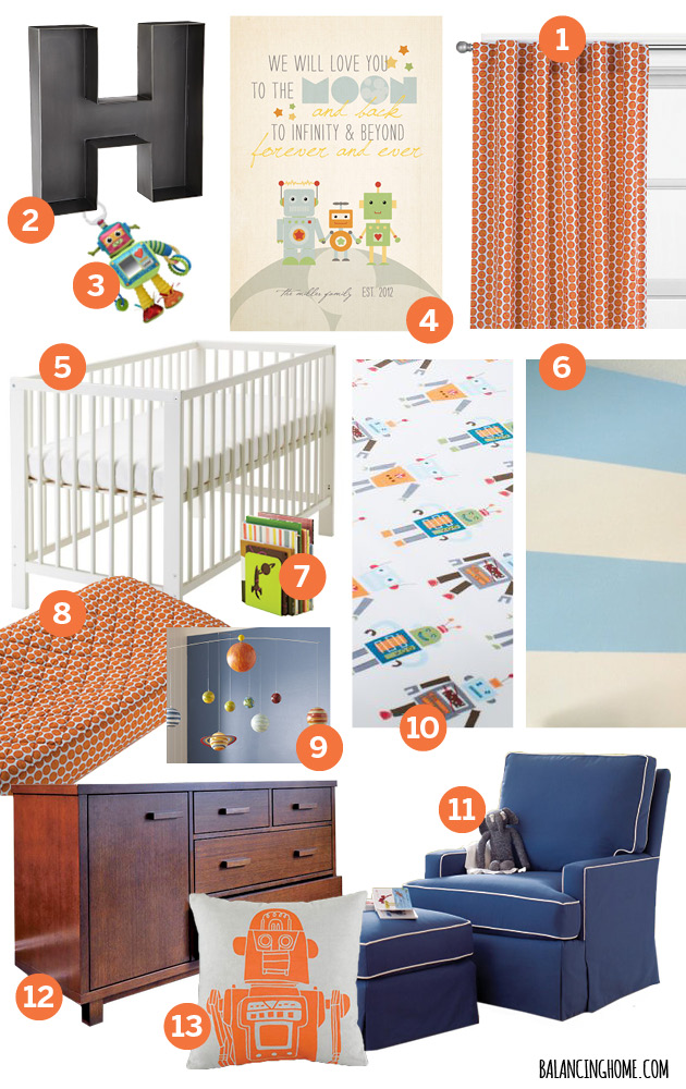 Boy Robot Nursery Mood Board